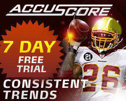 7Day Free Trial with AccuScore